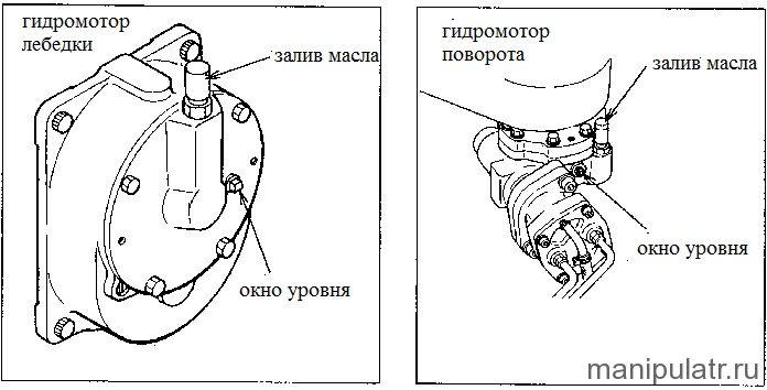 гидромоторы манипулятора